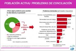 Gráfico del informe de Pfizer