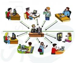 Este dibujo muestra cómo funciona el servicio.